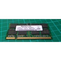 NEW- 1GB-DDR-PC2700