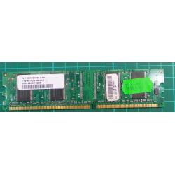 DDR333, 128MB