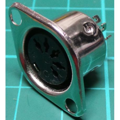 8 Pin, Mini Din Socket, Cable Mount